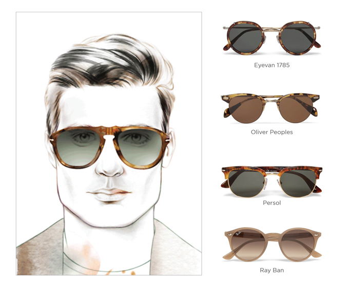 Sunglasses Shape For Square Face : Sunglasses to suit your face shape