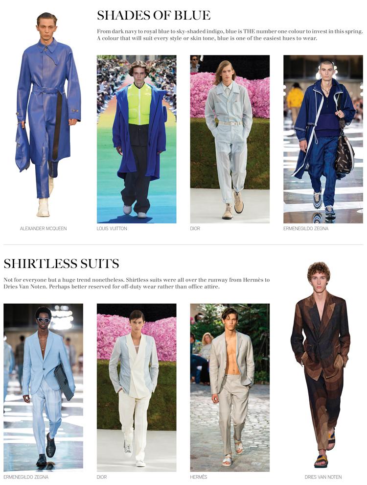 SS19 Menswear Trends